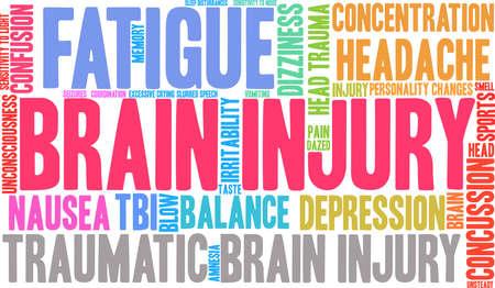 Brain Injury word cloud concept.