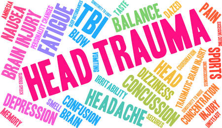 Head Trauma word cloud on a white background.
