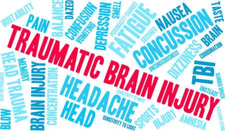 Traumatische hersenbeschadiging word cloud op een witte achtergrond.