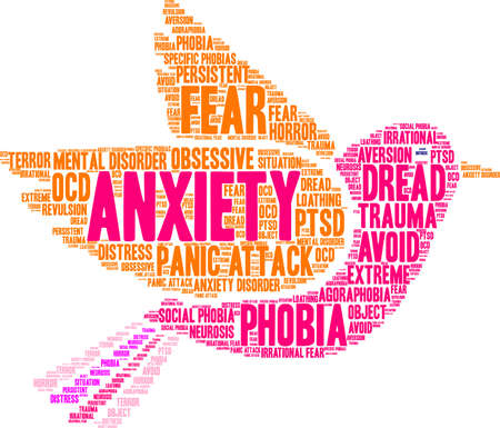 revulsion: Anxiety word cloud concept.