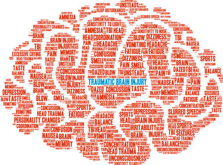 Nube de palabra traumática de la lesión cerebral en un fondo blanco.
