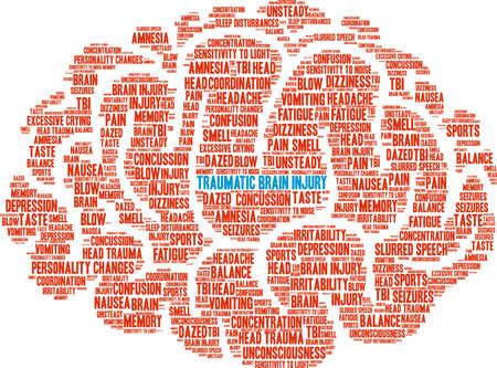Traumatische Gehirn-Verletzungswortwolke auf einem weißen Hintergrund.