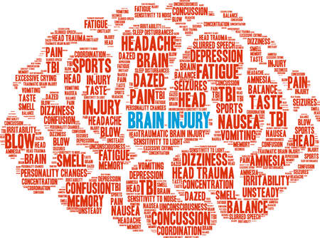 Brain Injury word cloud on a white background.