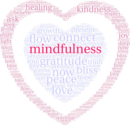 Mindfulness word cloud concept.