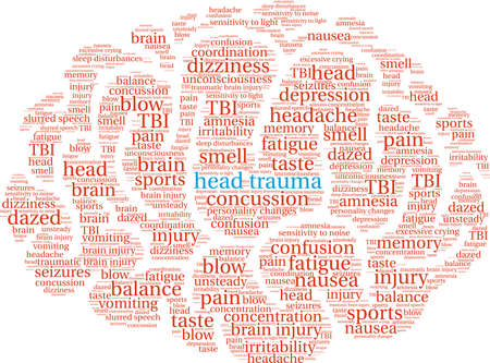 Head Trauma word cloud concept.