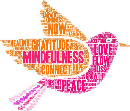 Mindfulness word cloud on a white background, vector illustration. Illustration
