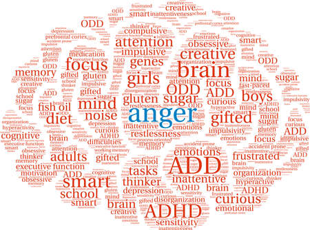 Anger ADHD word cloud on a white background. Banco de Imagens - 89041054