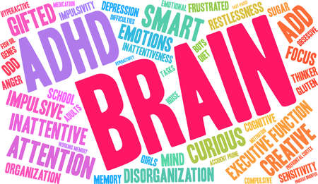 Brain ADHD word cloud on a white background. Illustration