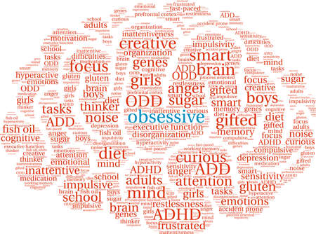 Obsessive word cloud concept.