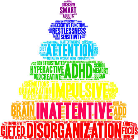 Inattentive ADHD word cloud on a white background.