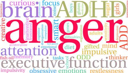 Anger word cloud concept. Çizim