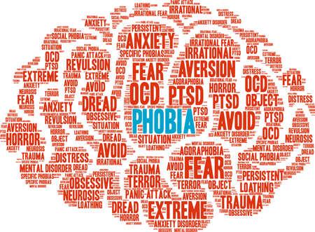 revulsion: Phobia word cloud concept.
