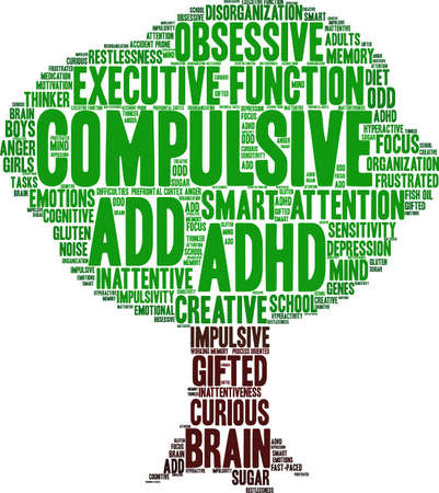 compulsive: Compulsive ADHD word cloud on a white background.