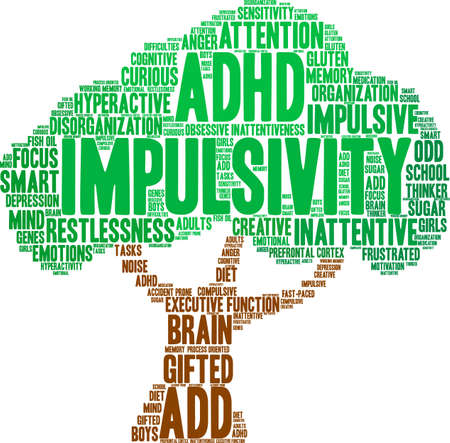 Impulsivity ADHD word cloud on a white background.  Illustration