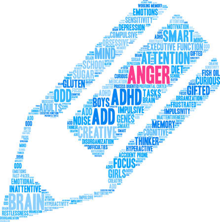 compulsive: Anger ADHD word cloud on a white background.