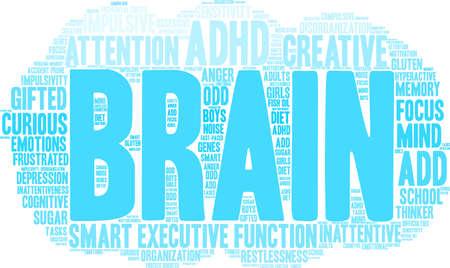 Brain ADHD word cloud on a white background.