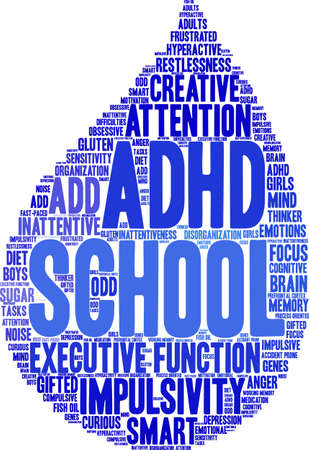 School ADHD word cloud on a white background.
