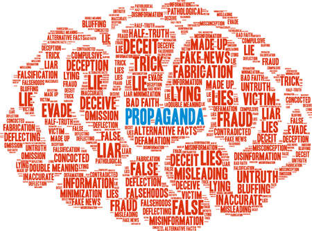 compulsive: Propaganda word cloud on a white background.