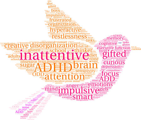 compulsive: Inattentive ADHD word cloud on a white background.