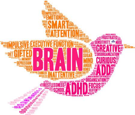 Hersenen ADHD-woordwolk op een witte achtergrond.