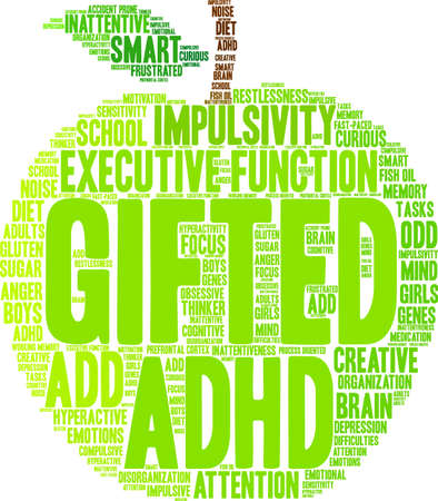 Gifted ADHD word cloud on a white background.