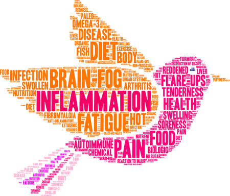 fibromyalgia: Inflammation word cloud on a black background. Illustration