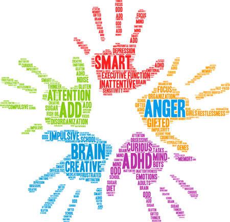 Woede ADHD-woordwolk op een witte achtergrond.