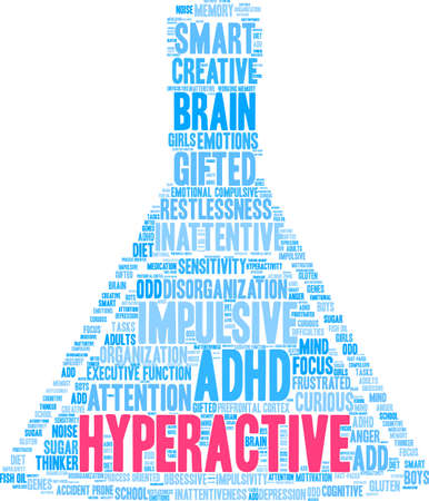 Hyperactive ADHD word cloud on a white background.