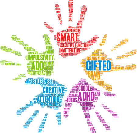 Gifted ADHD word cloud on a white background. Çizim