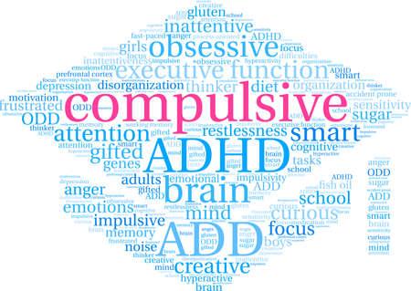 Compulsieve ADHD-woordwolk op een witte achtergrond.