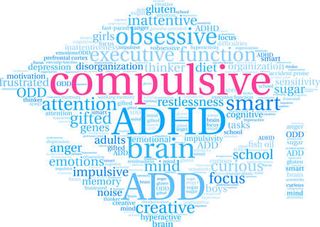 Compulsive ADHD word cloud on a white background.