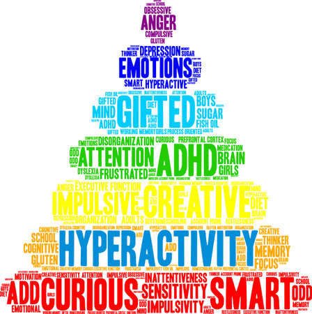 Hyperactivity ADHD word cloud on a white background.