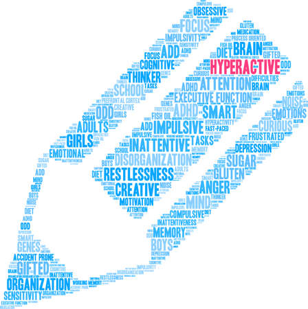 school of fish: Hyperactive ADHD word cloud on a white background.