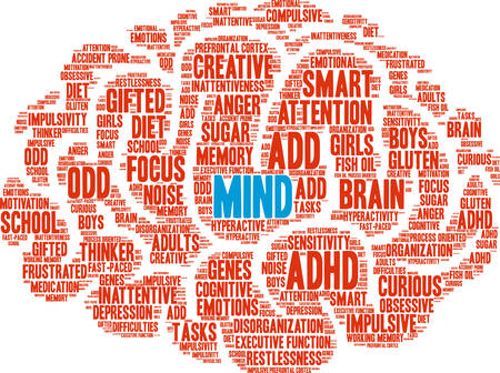 compulsive: Mind ADHD word cloud on a white background. Illustration