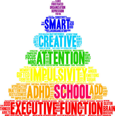 compulsive: School ADHD word cloud on a white background.