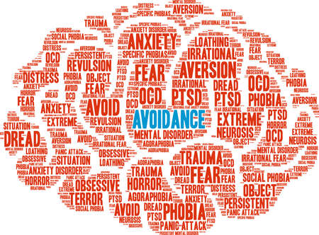 revulsion: Avoidance word cloud on a white background.