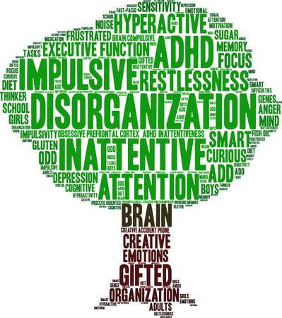 Disorganization ADHD word cloud on a white background. Illustration