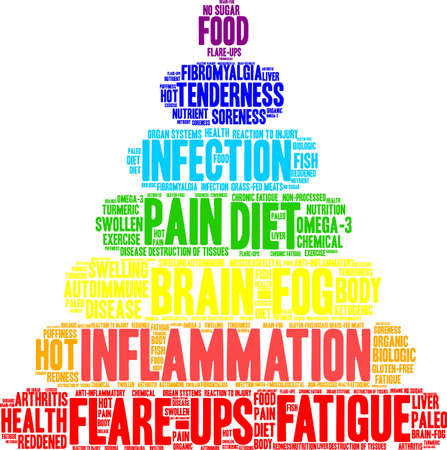 Inflammation word cloud on a black background. Illustration
