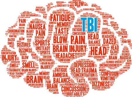 TBI word cloud on a white background. Vectores