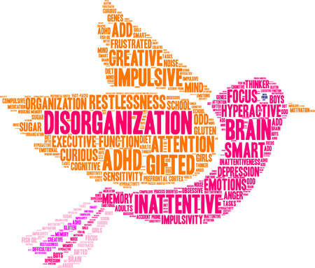 compulsive: Disorganization ADHD word cloud on a white background.  Illustration