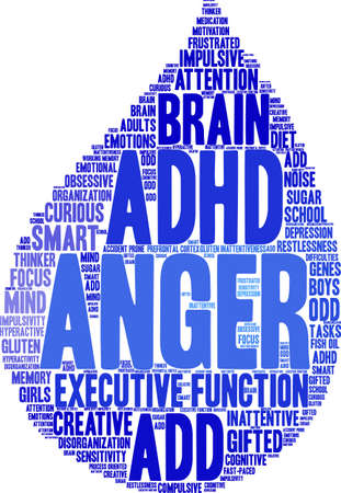 Anger ADHD word cloud on a white background.