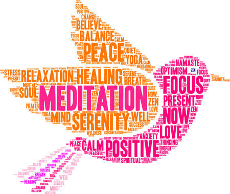 Meditation word cloud on a white background.