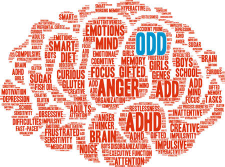ODD ADHD word cloud on a white background.  Illustration