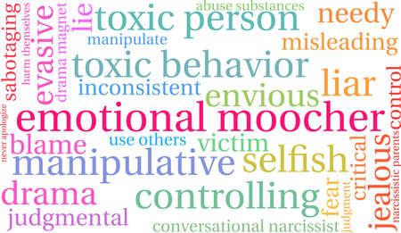 Emotional Moocher word cloud on a white background.  Ilustração