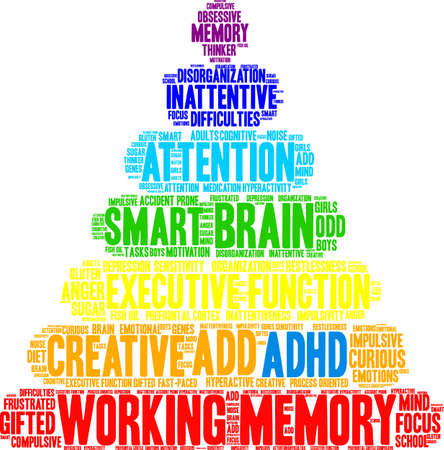 school of fish: Working Memory ADHD word cloud on a white background.