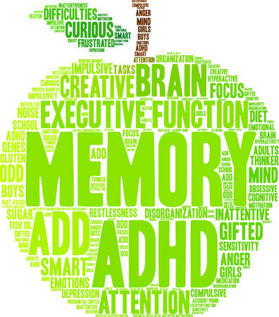 Memory ADHD word cloud on a white background. Illustration