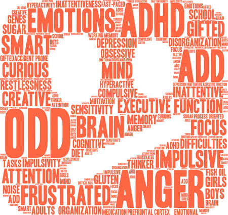 ODD ADHD word cloud on a white background. Banco de Imagens - 89043834