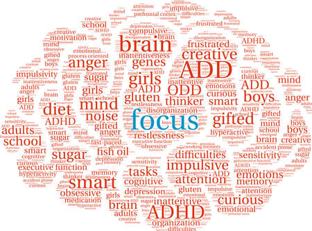 Focus ADHD word cloud on a white background.