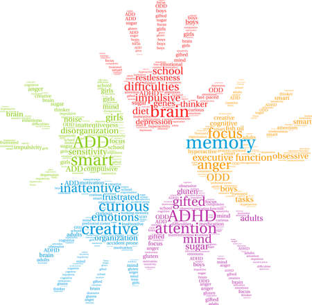 Memory ADHD word cloud on a white background. Ilustrace