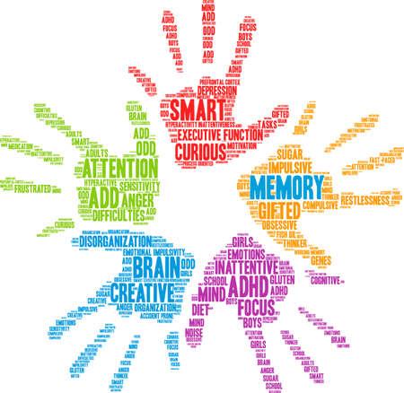 Geheugen ADHD-woordwolk op een witte achtergrond.